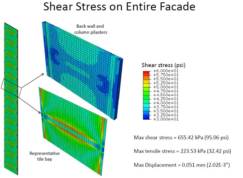 HRT-FEA-analysis-shear-stress